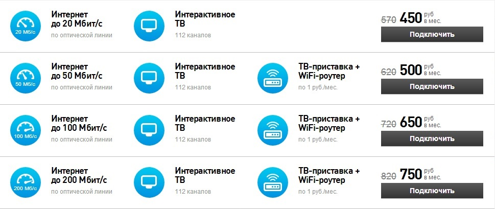 rostelecom_packet-forever_tariffs1